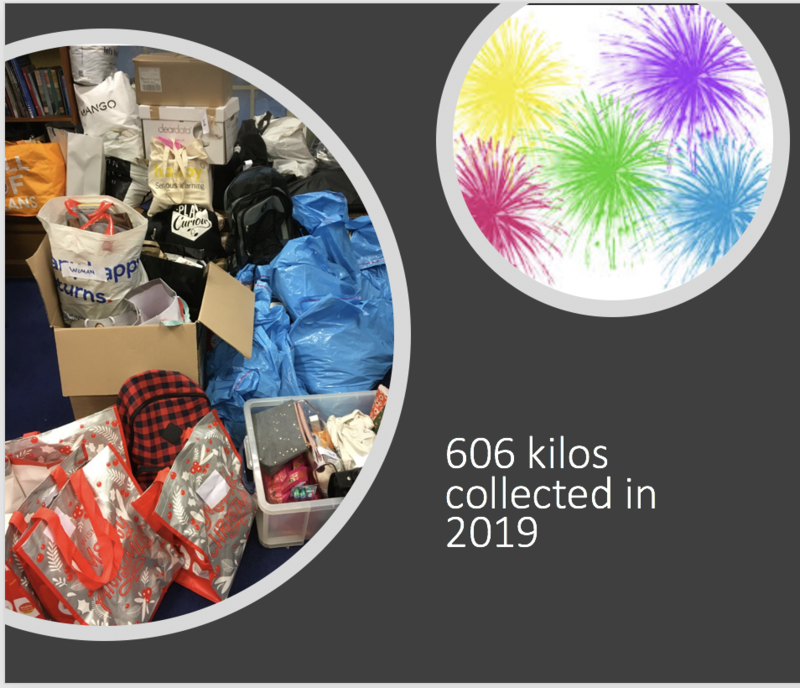 Amazing 606 kilos in 2019 donated by City Workers. So much more to do to bring an end to hygiene poverty but lives are being changed