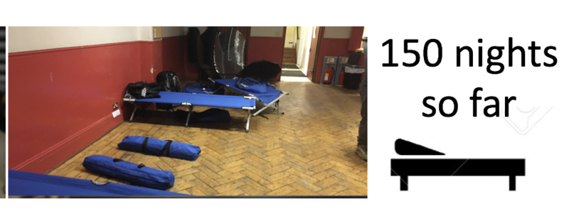 we've provided 150 nights of accommodation for rough sleepers